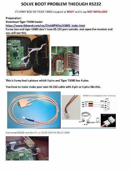 TIGER T3000 & FUNNY BOX BOOT PROBLEM - Page 2 - Golden