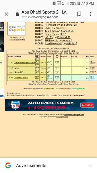 Abu Dhabi T20 League - Page 2 - Golden Multimedia Forum